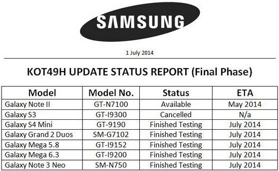 kitkat update for samsung phone