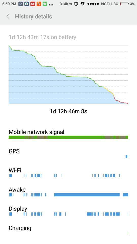 Redmi Note 3 Battery Life