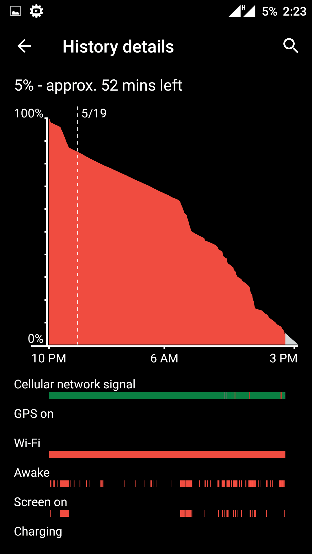 OnePlus X battery life