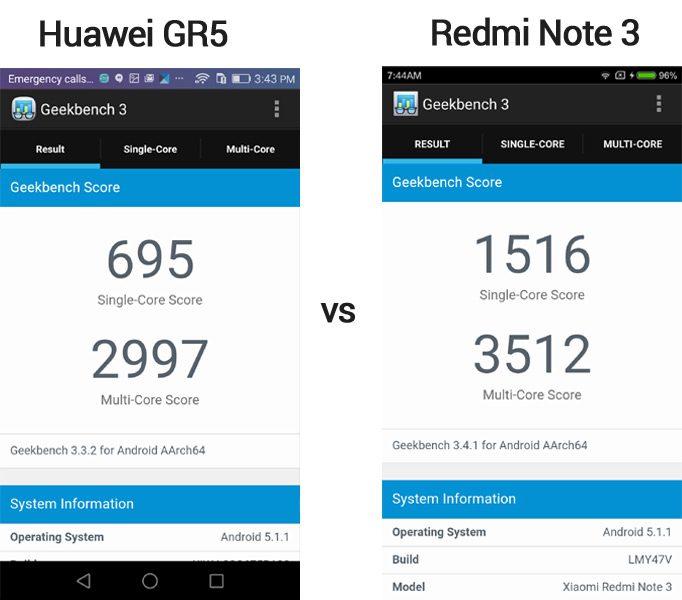 Redmi Note 3 vs Huawei GR5 (Geekbench)