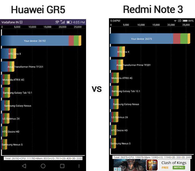 Redmi Note 3 vs Huawei GR5 (Quadrant)