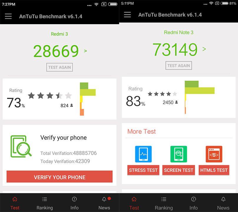 Redmi 3 Pro vs Redmi Note 3 Antutu