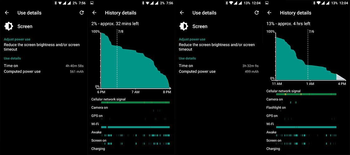 OnePlus 3 Battery Life