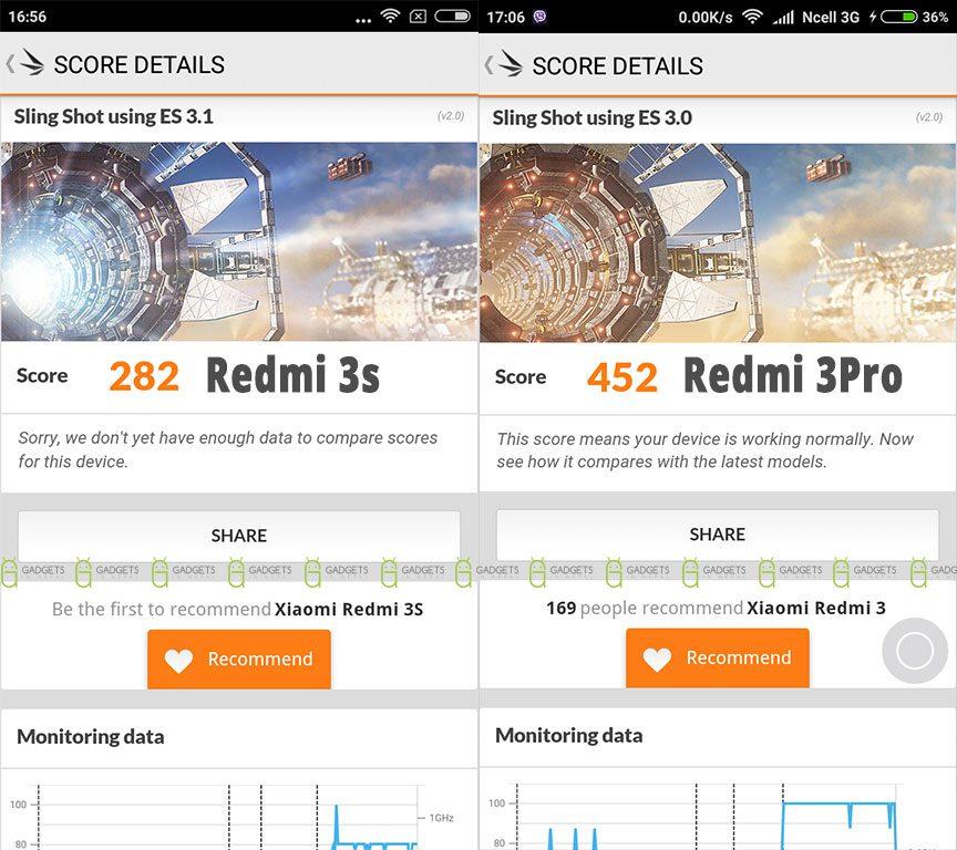 Redmi 3s vs Redmi 3Pro 3D mark scores