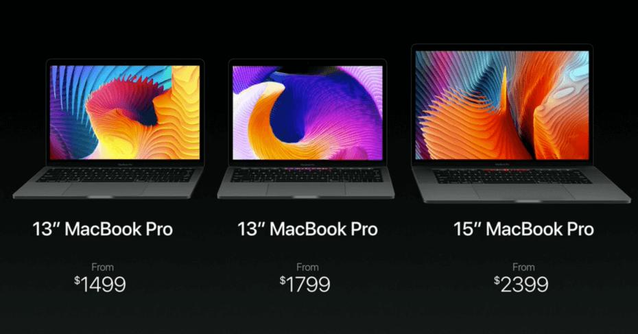 MacBook Pro's prices