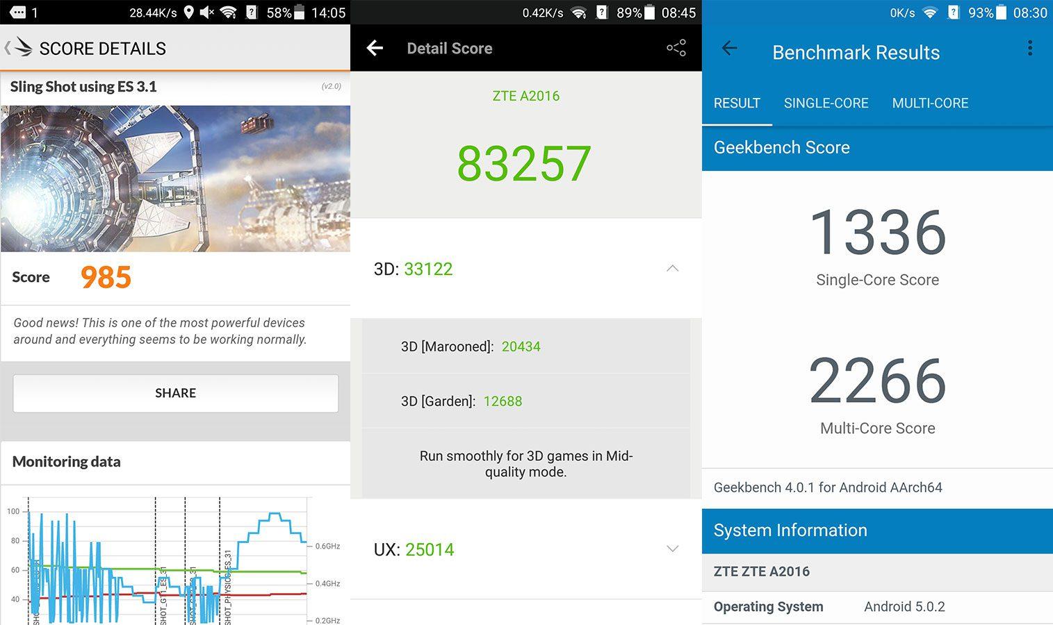 ZTE Axon Elite Benchmark Scores