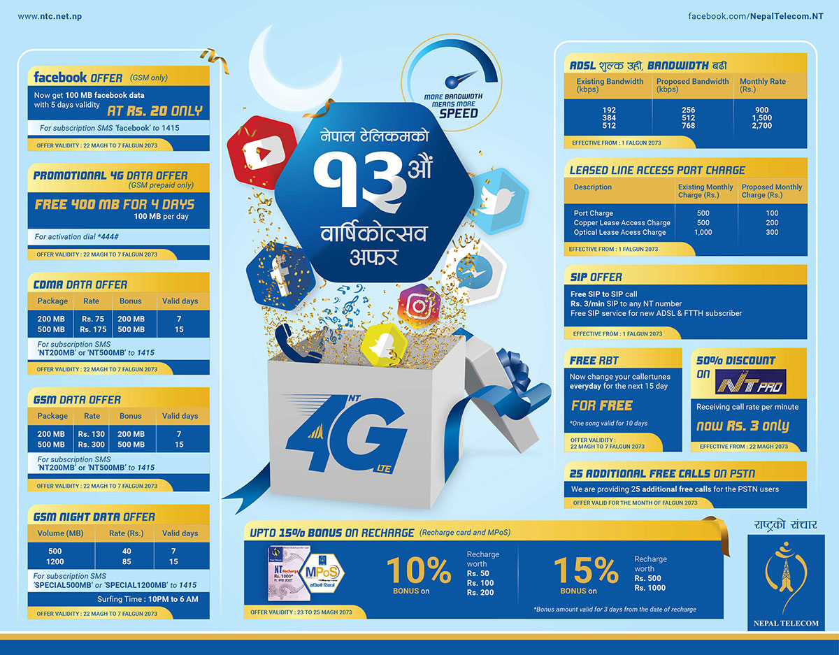 Nepal Telecom 13th Anniversary Offer - How To Activate 4G In