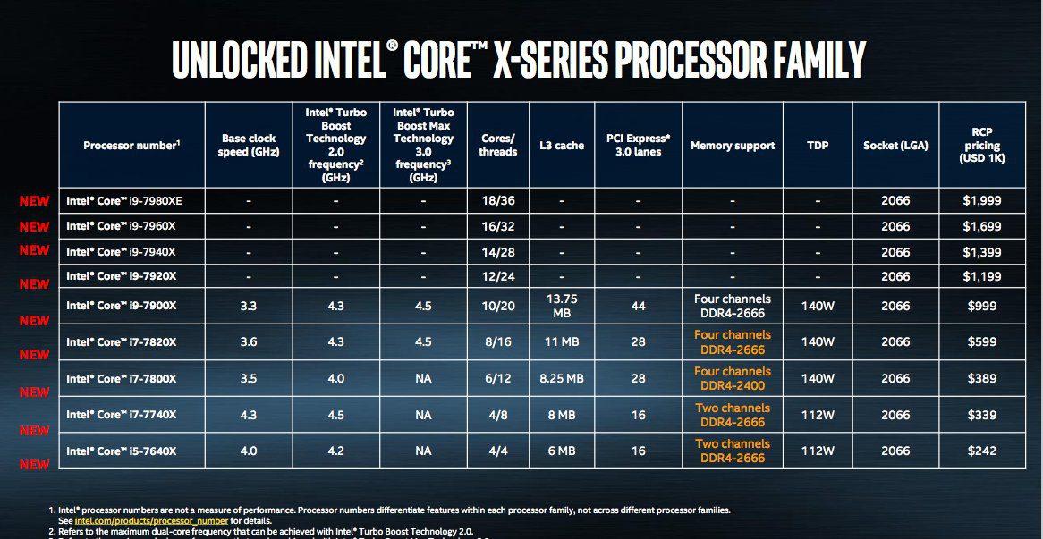 intel releases i9 processor(1)