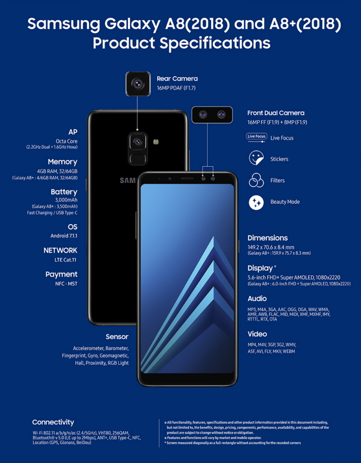 Galaxy A8 (2018) Specs
