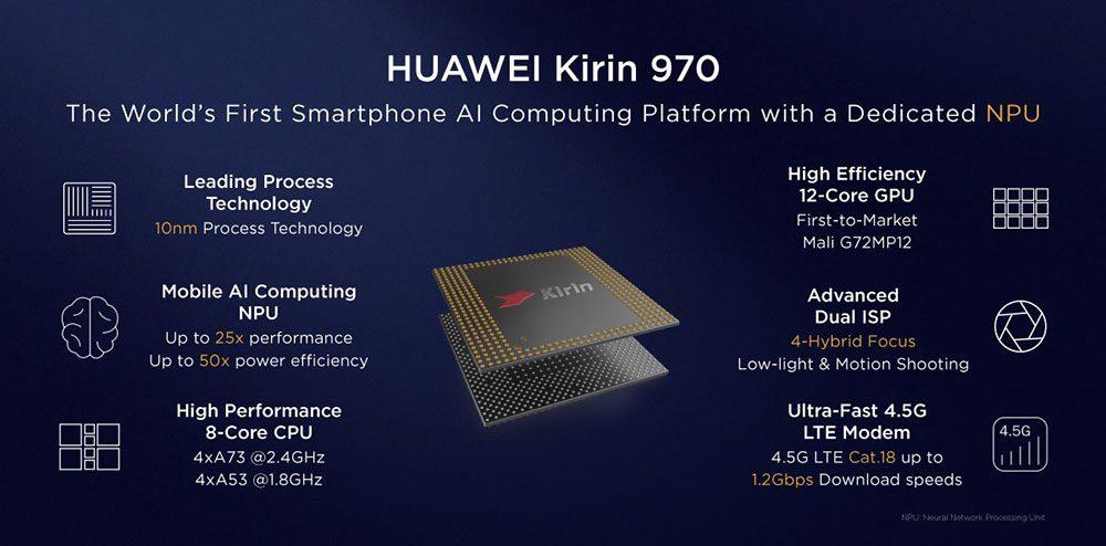 Huawei Kirin 970 features