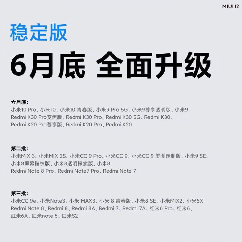 MIUI 12 Update Timeline