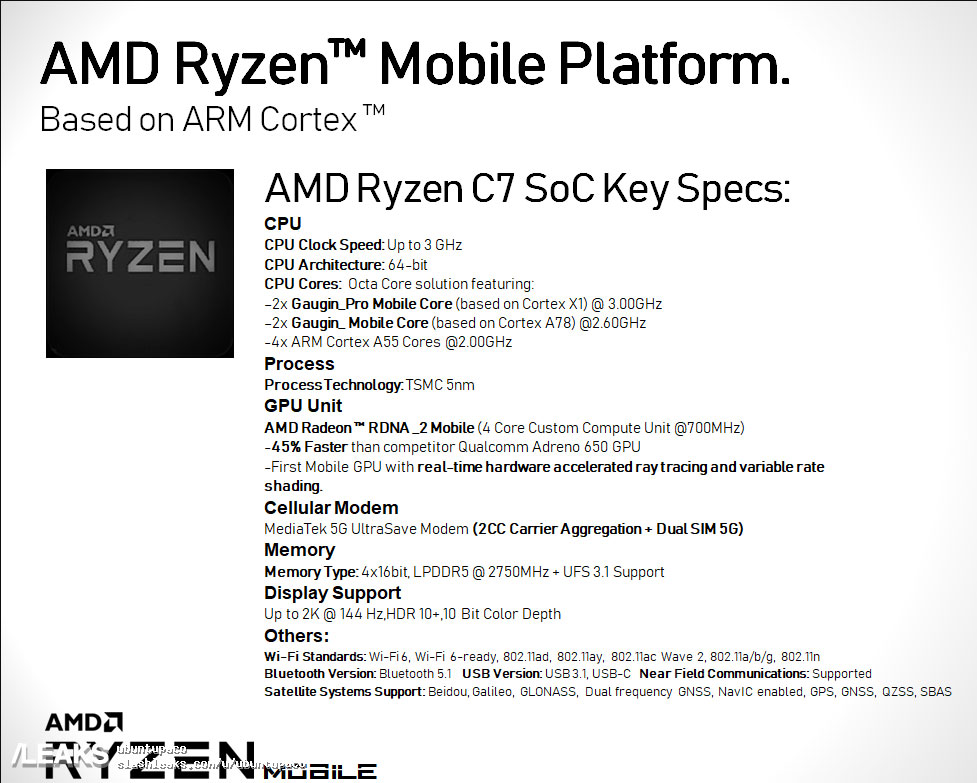 AMD Ryzen C7 Mobile Processor