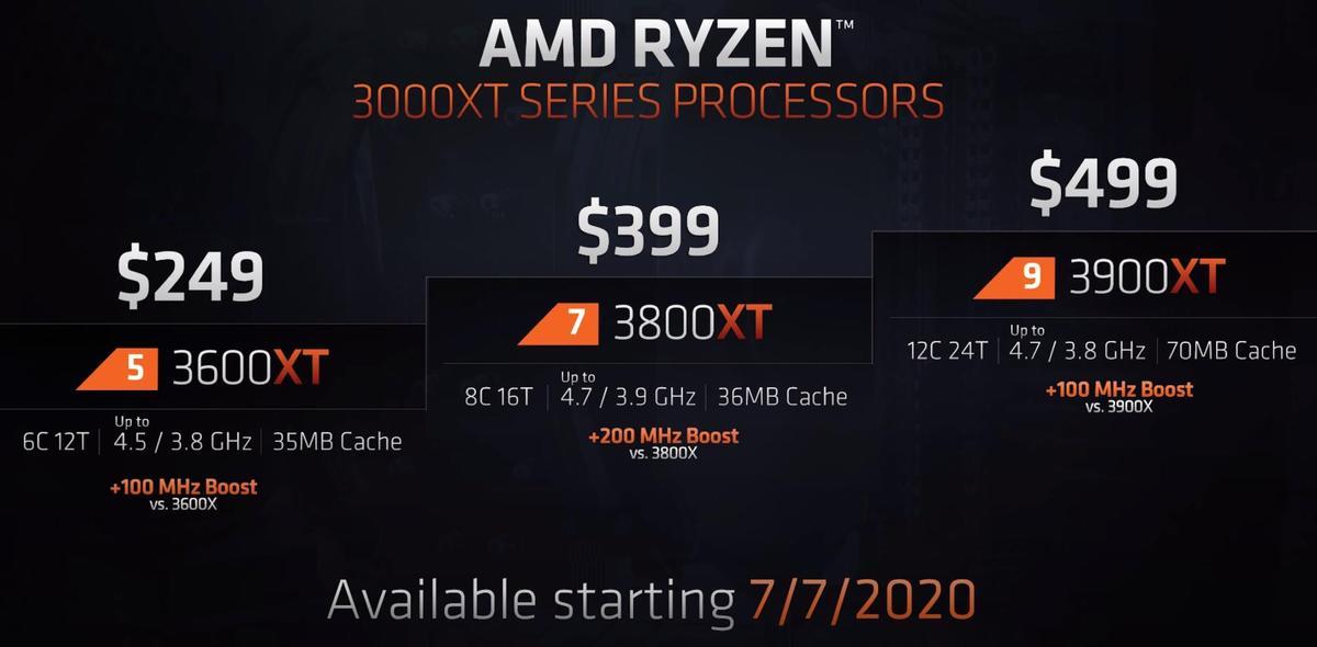 AMD Ryzen 3000XT CPU Price In Nepal