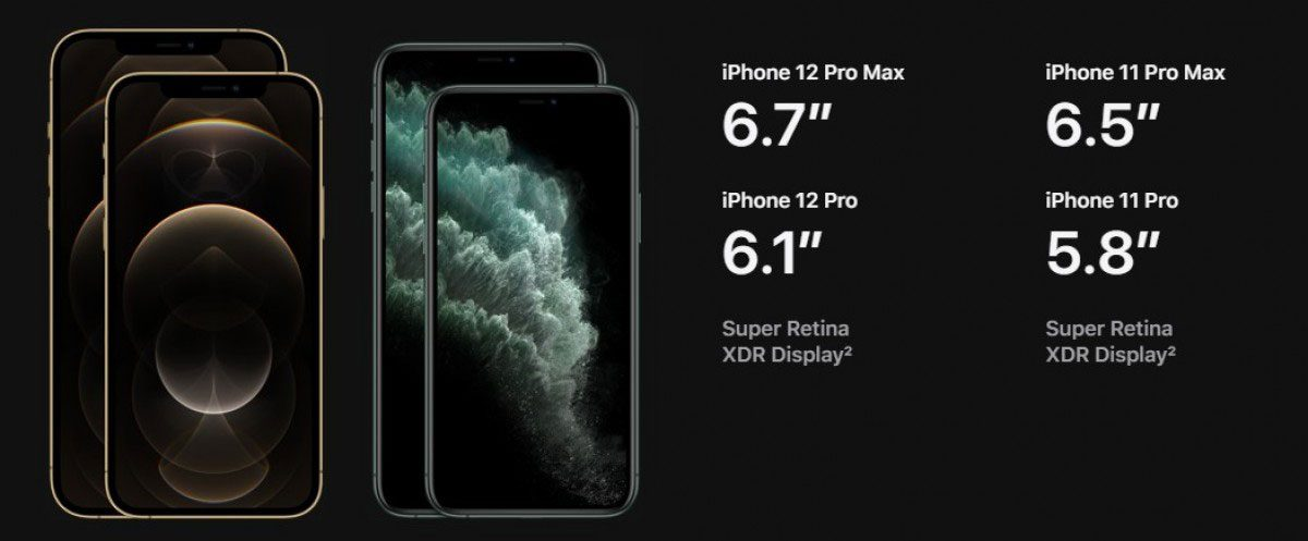 iPhone 12 Pro price in Nepal