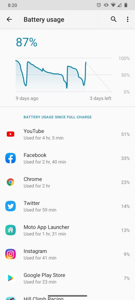 Moto g9 play battery review