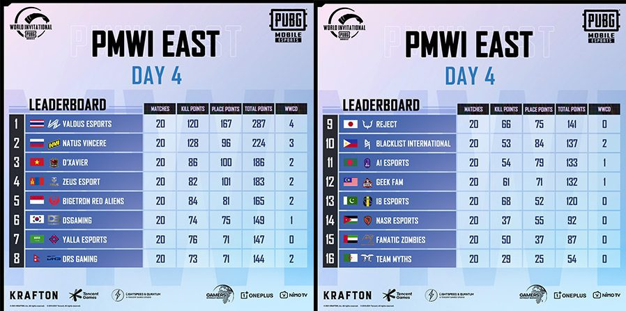 drs gaming PMWI east